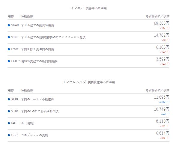 THEO(テオ)6月度ポートフォリオ2